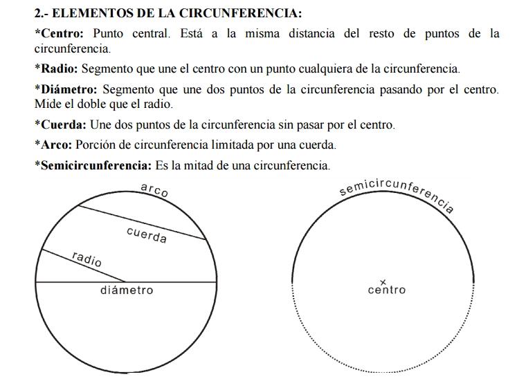 Circunferencia y Círculo (colegio bretón de los herreros)