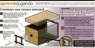 Asturias con niños: Contruyendo una cámara de fotos en Nava