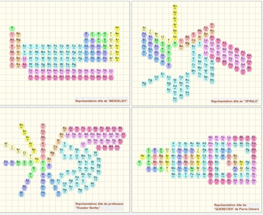 Tabla periodica de mendeleiev para imprimir images tabla periodica de mendeleiev para imprimir tabla peridica listo para tabla peridica listo para source abuse report urtaz Image collections