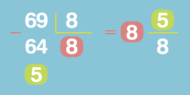 Cómo expresar una fracción impropia como un número mixto