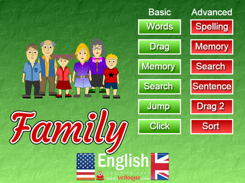 Family - Vocabulary English Primary Vedoque