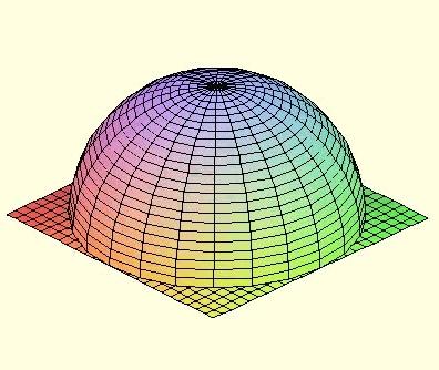 Integration: Volumes calculation using Gauss' theorem