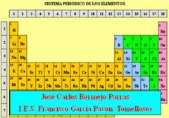 tabla peri dica de los elementos - Tabla Periodica De Los Elementos Mc Graw Hill